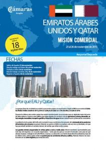 MC eau qatar