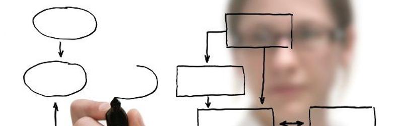 Cómo implantar un sistema de mejora continua basado en Lean. Nivel iniciación