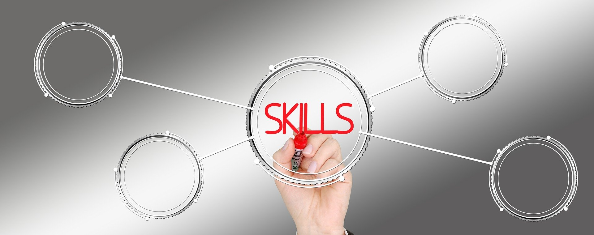 Claves para la gestión del Talento